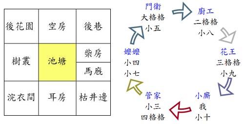 电路 电路图 电子 原理图 504_254